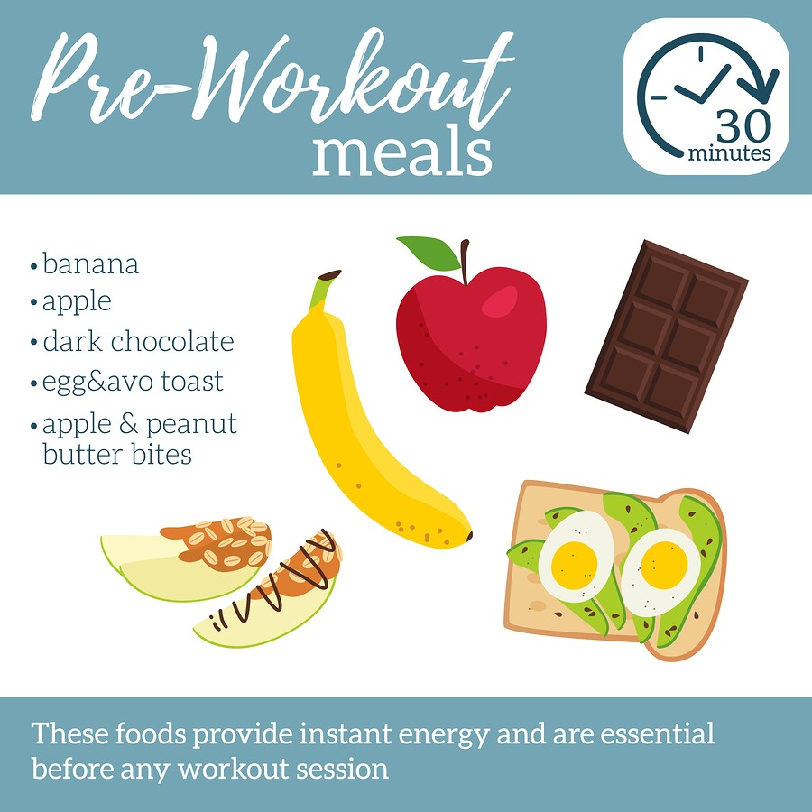 infographic listing the best foods to eat before a workout